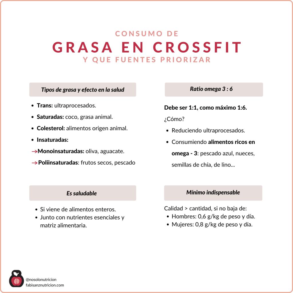 Grasa en CrossFit